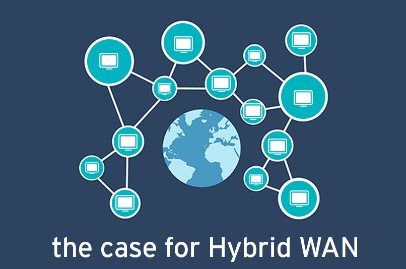 hybrid wan